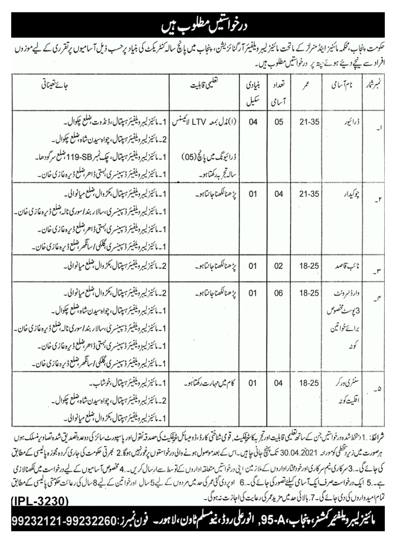 Mines and Minerals Department Punjab Latest Jobs 2021 - Mines and Minerals Department Punjab Jobs - Mines and Minerals Department Jobs 2021