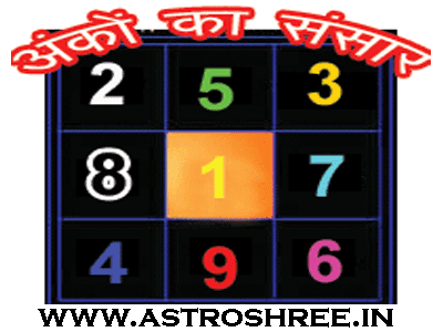 ank jyotish in hindi by astrologer