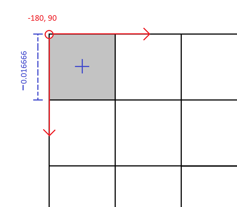 Pedro's Tech Mumblings: Processing GeoTiff files in  NET