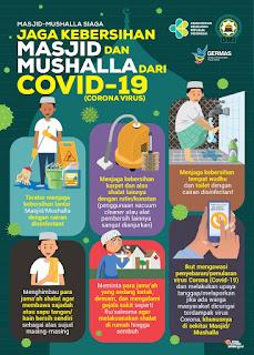 Masjid Mushalla Siaga COVID-19 Pria - Tarakan Info