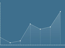Pengertian Mengenai RSI atau Relative Strenght Index Dalam Trading di Olymptrade