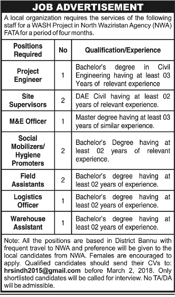Jobs In Pakistan 2018