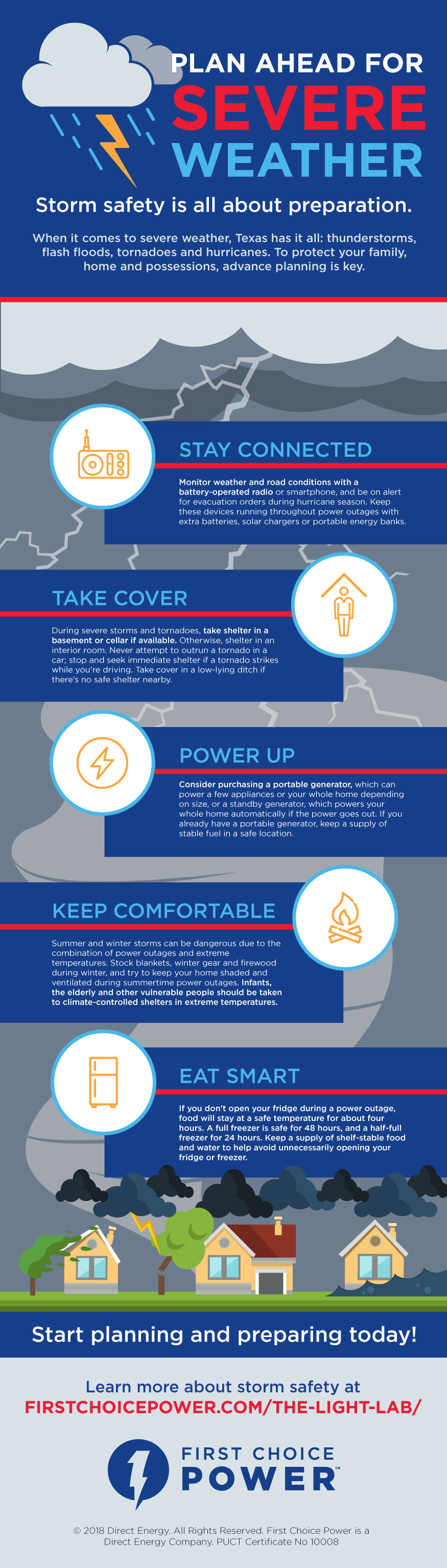 Plan Ahead for Severe Weather #infographic #Weather #Severe Weather #infographics #Storm #Infographic