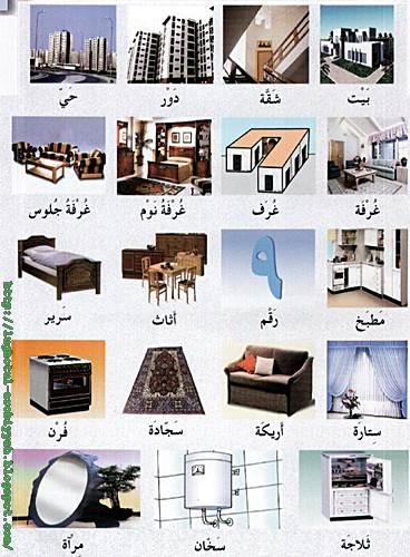 Bilik Tidur Dalam Bahasa Arab Desainrumahid