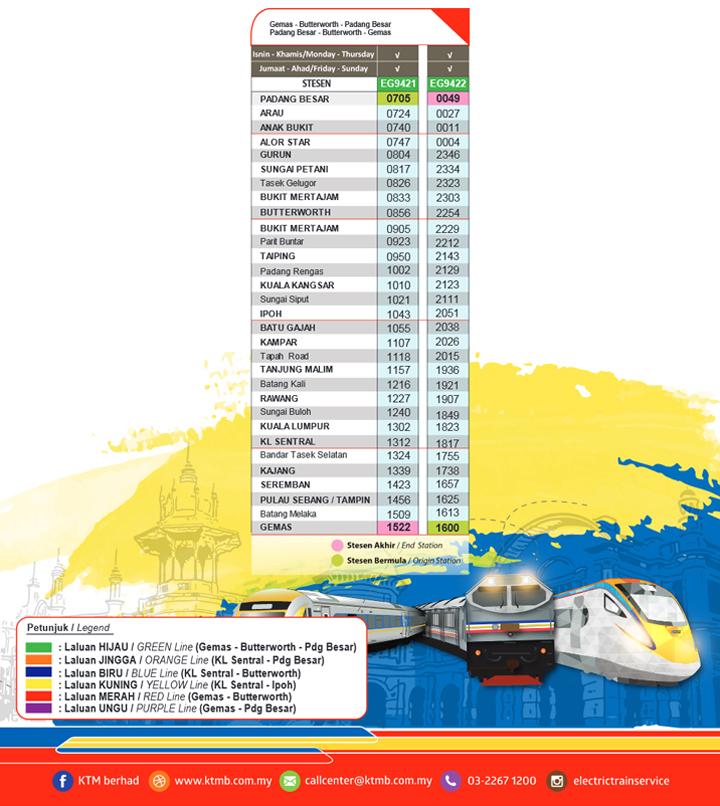Jadual KTM ETS Gemas - Butterworth - Padang Besar