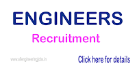 Block GIS Coordinator (M.Tech/M.E./M.Sc)Recruitment - Government of Haryana