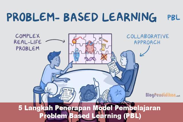5 Langkah Penerapan Model Pembelajaran Problem Based Learning (PBL)