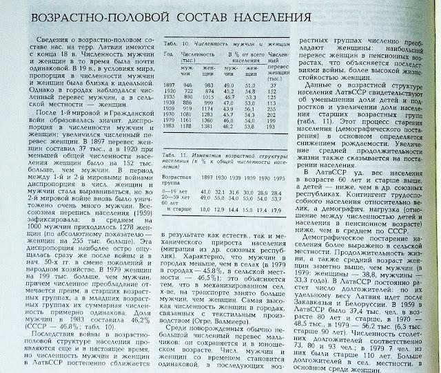 Возрастно-половой состав населения Латвийской ССР