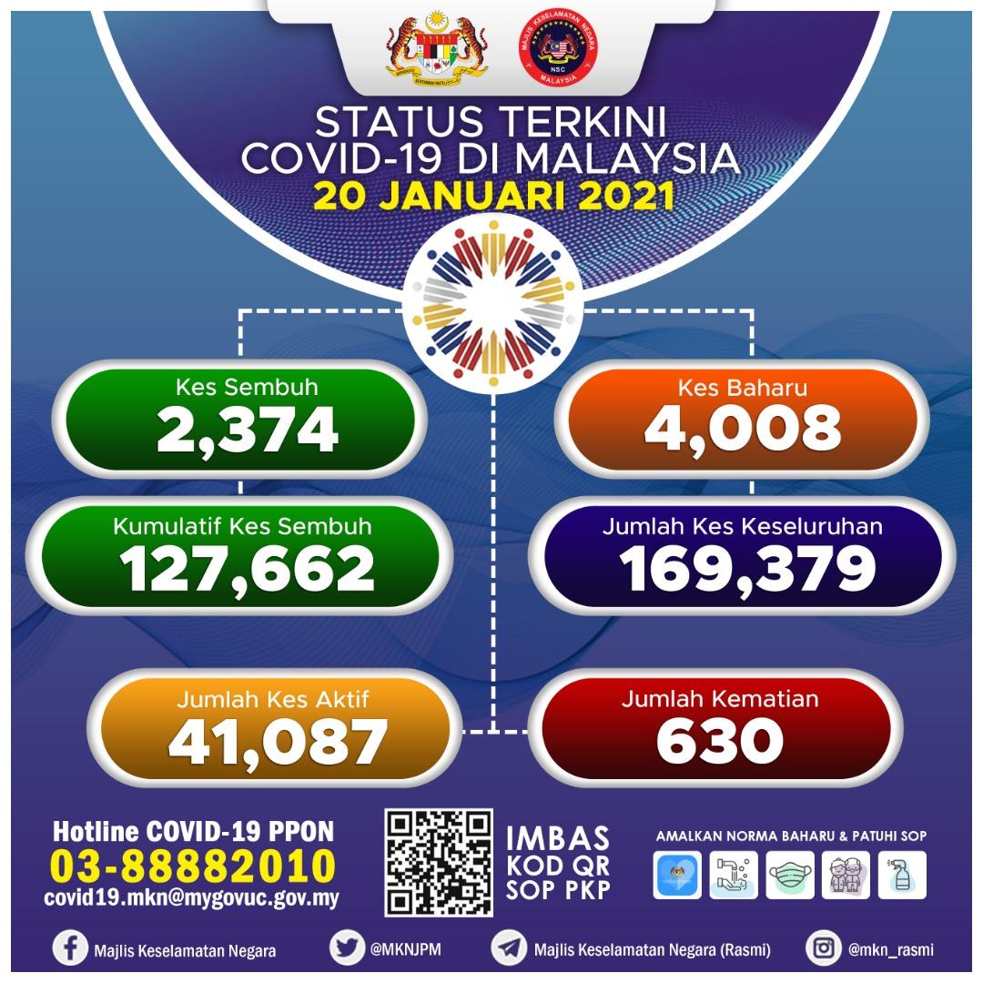 PKP di Seluruh Kedah, Perak, Pahang, Terengganu, Perlis & Negeri Sembilan