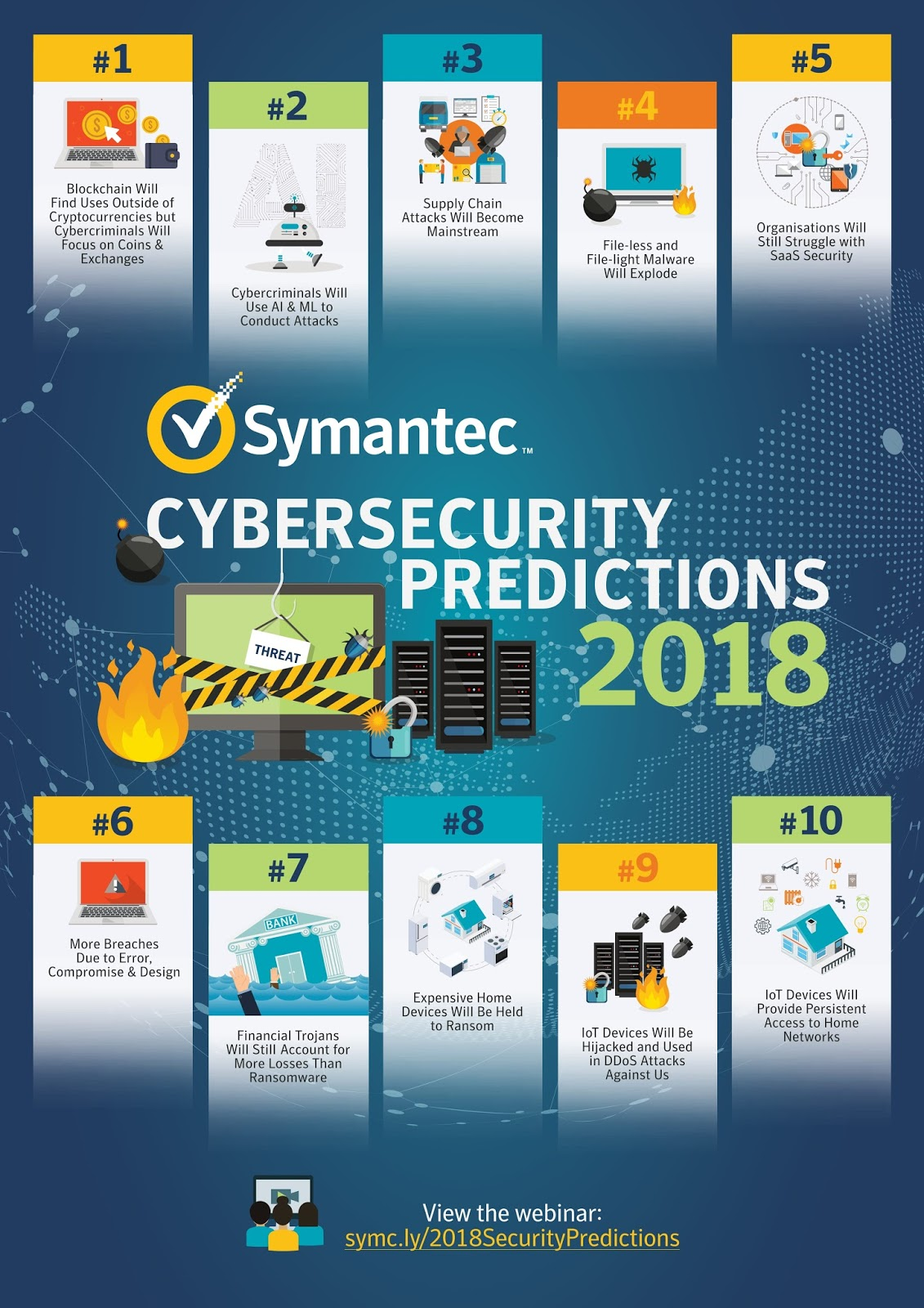 Symantec : 2018 Cyber Security Predictions - The Tech