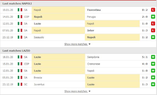 {12BET} Tip Napoli vs Lazio, 2h45 ngày 22/1 - Cup QG Italia Napoli3