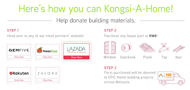 Kongsi-Home Project by donate RM8 shopping money for building materials