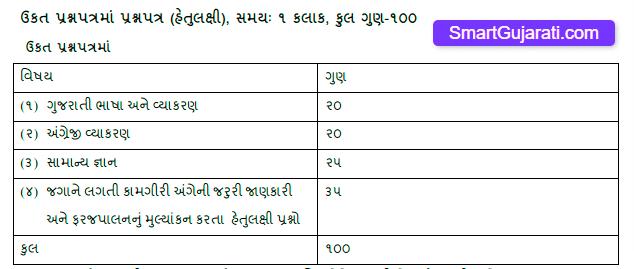 Laboratory Technician Exam Syllabus and Paper Pattern Gujarat 2021