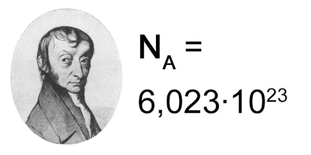 Avagrados number