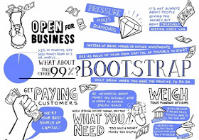 benefits bootstrapping new business