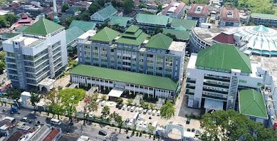 Universitas Islam Malang – Daftar Fakultas dan Program Studi