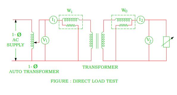 direct-loading-test-of-transformer.png