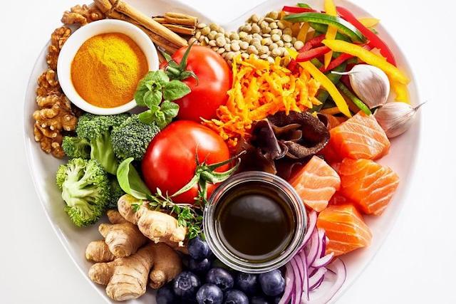 Percobaan Makanan Media Ilmu