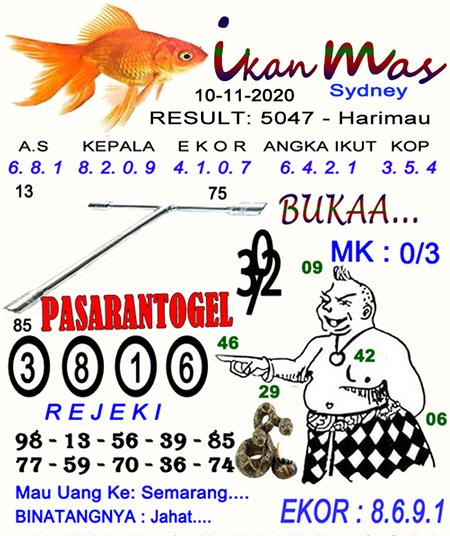 Syair Ikan Mas SDY Selasa 10 November 2020