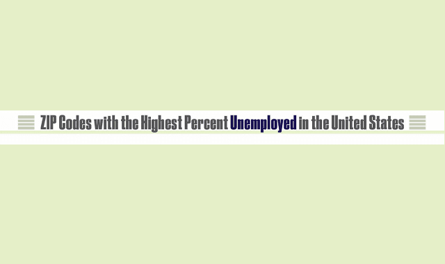 Which ZIP Codes Have the Highest Percent Unemployed in the US?
