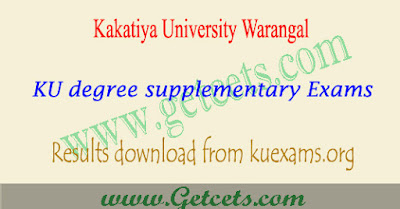 KU sdlce eligibility test results 2021, distance degree pg entrance exam