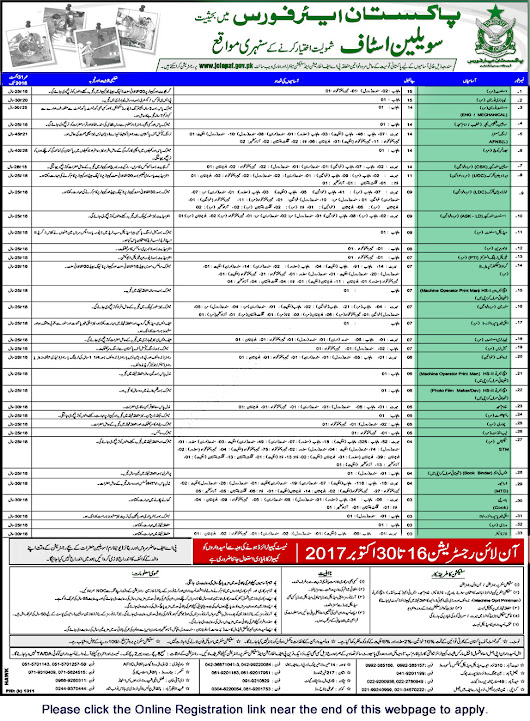 Pakistan Air Force Civilian Jobs October 2017 Join PAF Online Registration Latest AdvertisementNawa