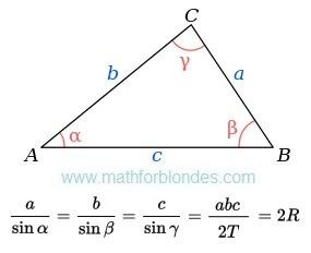 The law of sines. Sine law, sine formula, or sine rule. Mathematics For Blondes.
