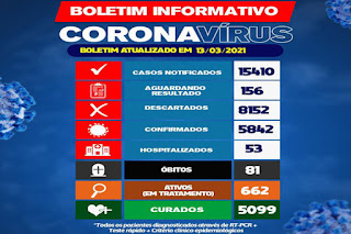 Brumado confirma 4 óbitos de Covid-19 nas últimas 24h