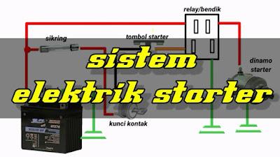 Sistem Starter Elektrik