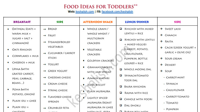 Keshalish food ideas for toddlers breakfast to dinner vegetarian click here for the complete pdf file forumfinder Image collections