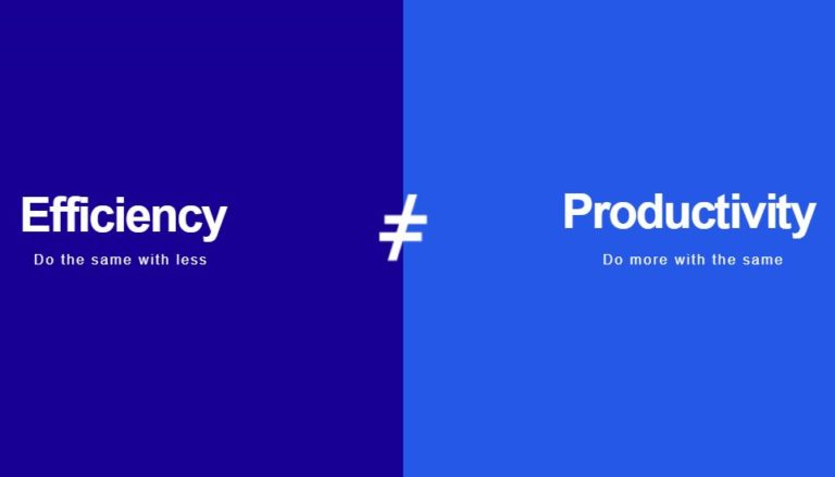 Practical advice from Wix to help agencies increase productivity