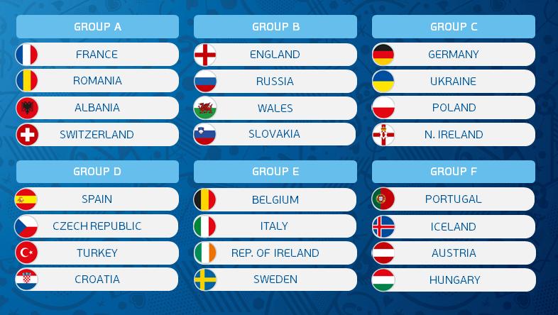 Keputusan Terkini EURO 2016
