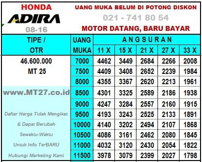 Daftar-Harga-Yamaha-MT25-Adira-Finance