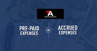 What is the difference between prepaid expenses and accrued expenses?
