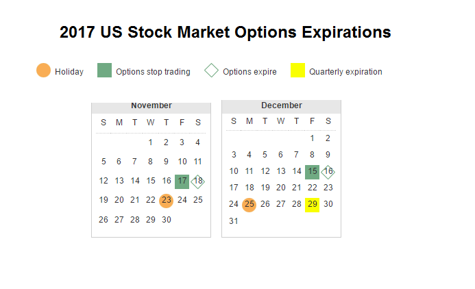 S stock options