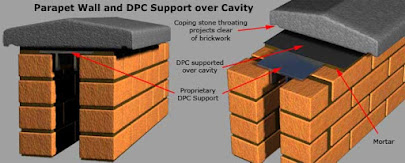 Design of Parapet As Per British Standards - Materials and Construction Details