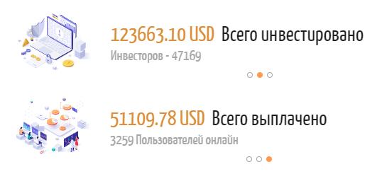 benjiro.io обзор
