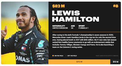 Athlete-Lewis-Hamilton