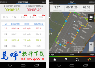 Runtastic APK / APP Download、單車、跑步輔助軟體(可測速度、卡路里),Runtastic Android APP 下載
