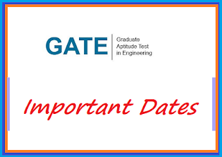 GATE 2019 Important dates – Time table & Routine Check