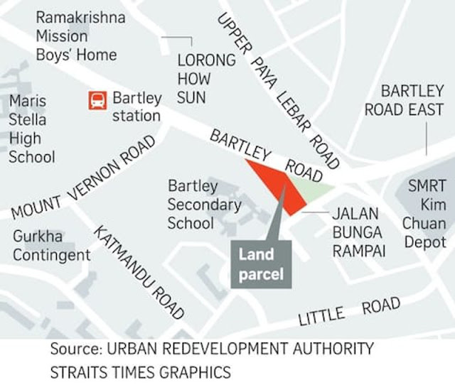 Bartley Vue Location