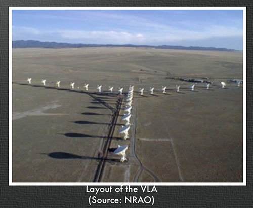 Photo of VLA in Configuration D (Source: NRAO)