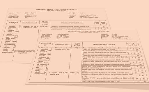 Contoh Format Kisi-Kisi Soal PAI MI Kurikulum 2013