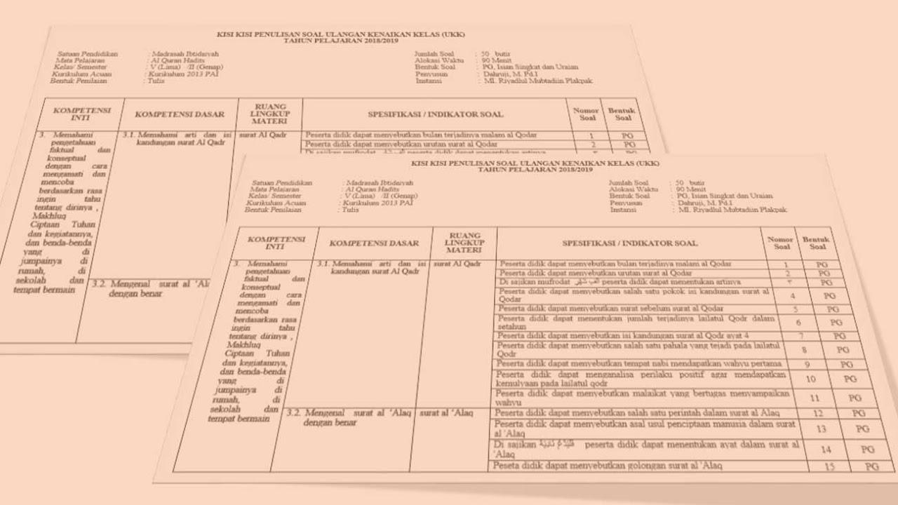 Contoh Format Kisi-Kisi Soal PAI MI Kelas 1 - 6 Kurikulum 2013