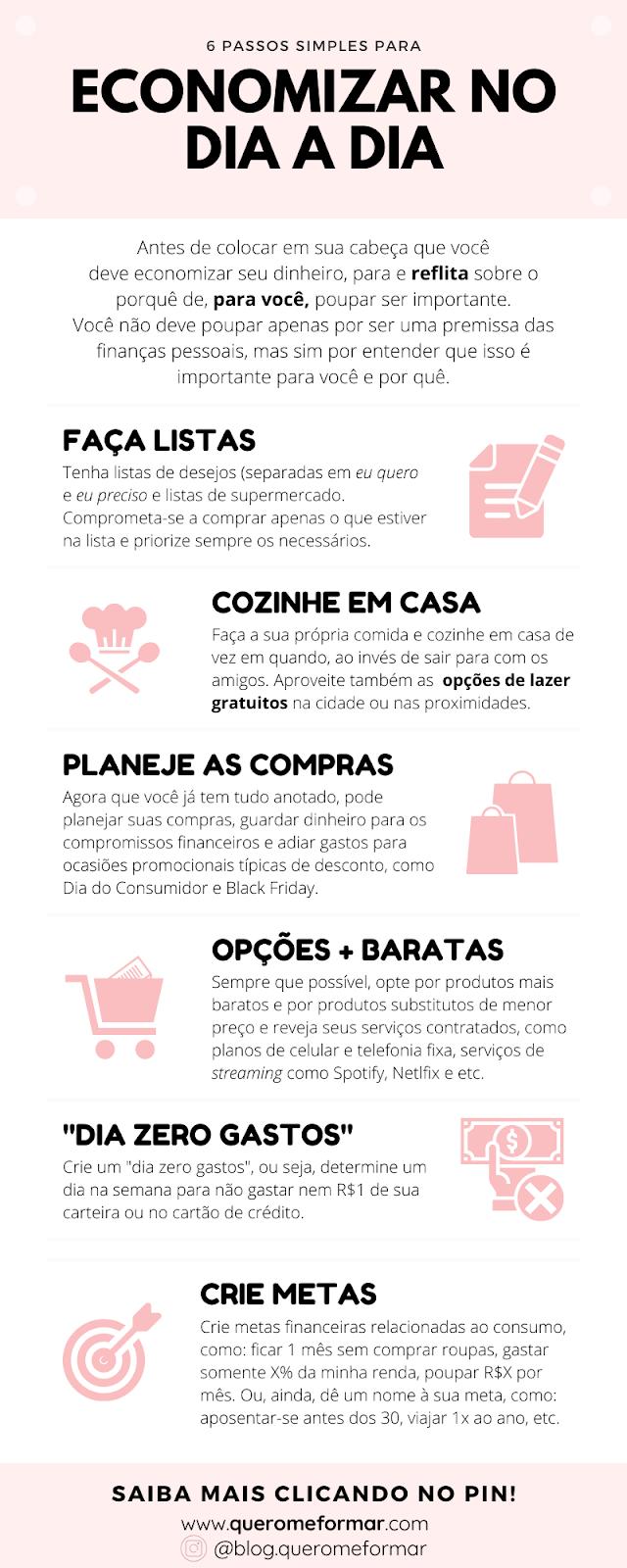 Infográfico 6 Passos Simples para Economizar no Dia a Dia Sem Fazer Cortes Drásticos no Seu Orçamento