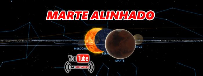 alinhamento sol terra e Marte - oposição de Marte