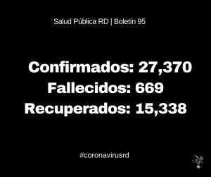 Suben a 669 muertos y 27,370 casos confirmados