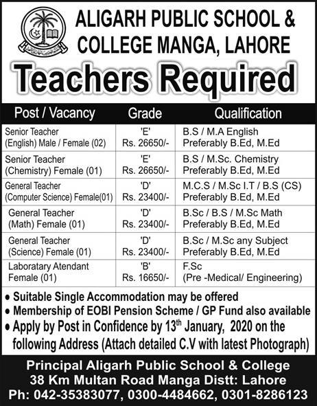 Jobs in Aligarh Public School and College Manga 2020
