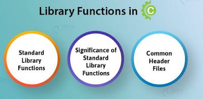 Librariy function