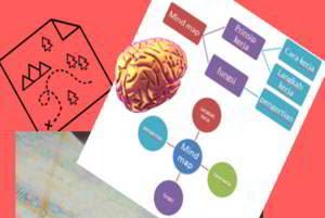 Manfaat dan Langkah - langkah Model Pembelajaran Mind Mapping